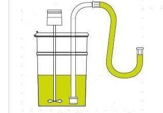 (8) Pump feeding; Agitator